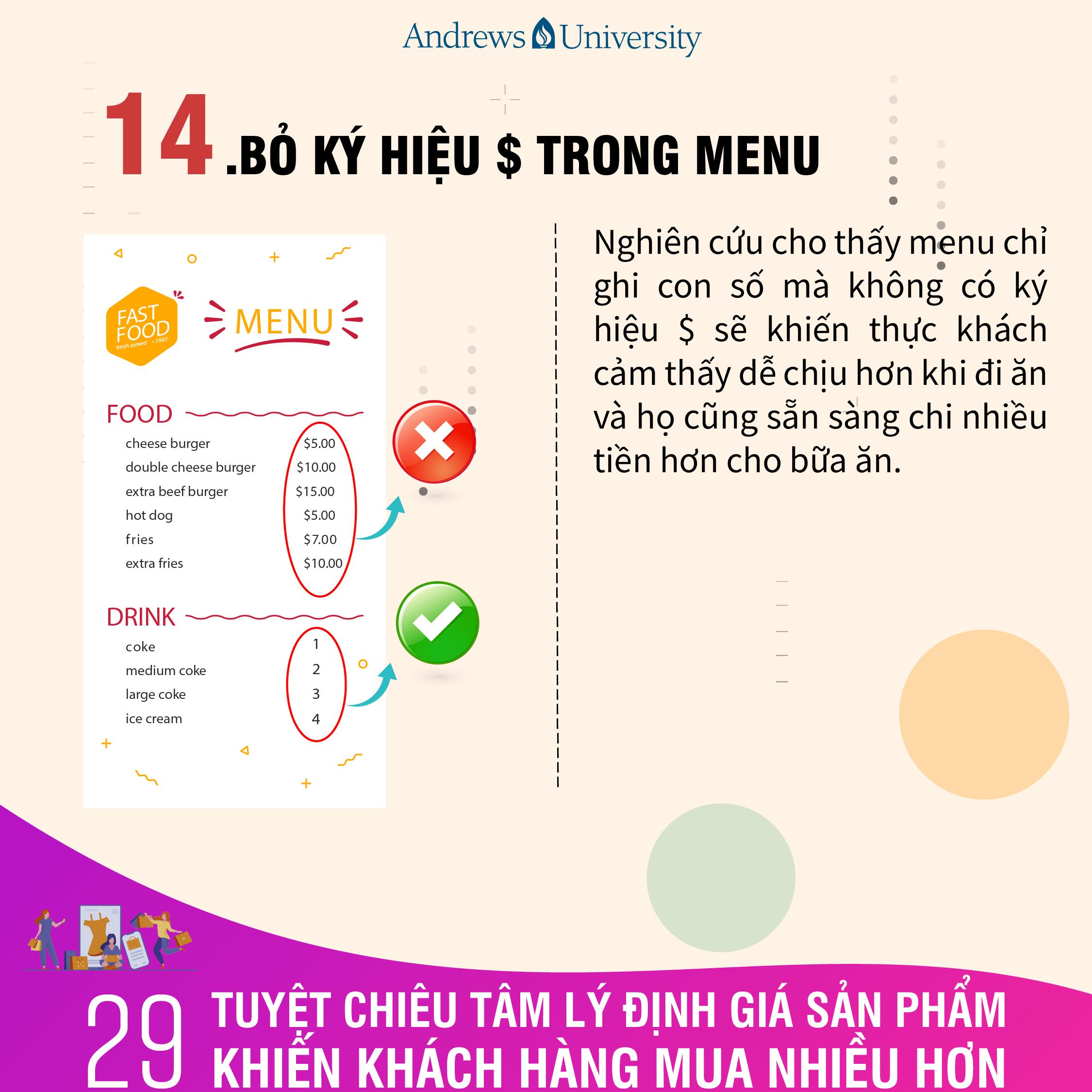 Bỏ kí hiệu $ trong menu